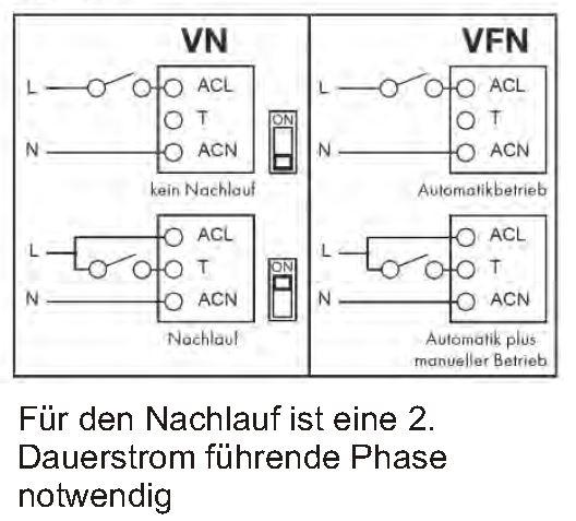Marley Kleinraumventilator / Badventilator / Badlüfter C11 / C12 / C21 / C31 IP24